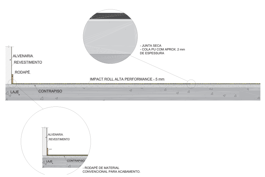 interno-impact-roll-alta_grafico