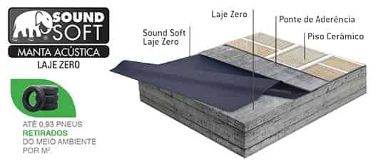 Manta acústica para contrapiso